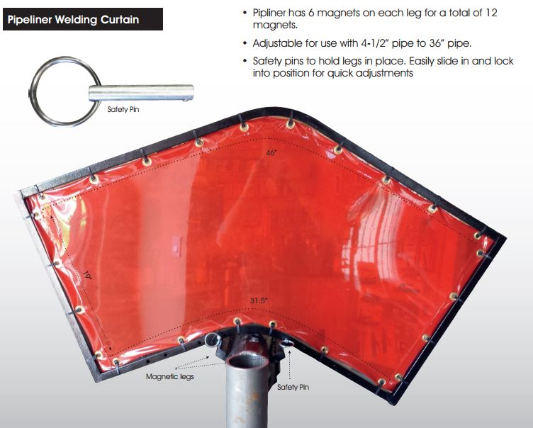 Curtains Ideas clear welding curtains : Welding Curtains. . Bosssafe Welding Curtains. Clear Cold Room Pvc ...